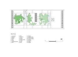 Roof_floor