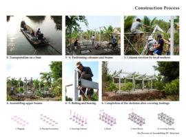 Construction_Process
