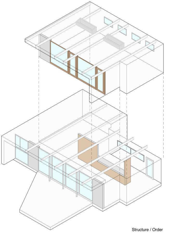 structureorder